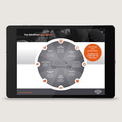 Plaquette PDF de présentation du concept Monmecanoauto